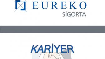 Eureko Sigorta İş Başvurusu